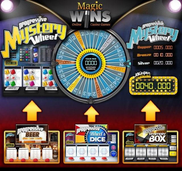Progressive Mystery Wheel
